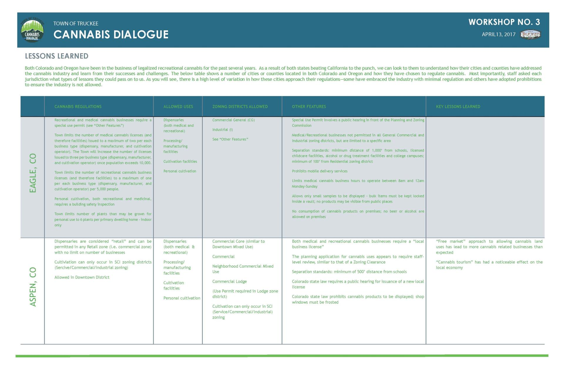 Cannabis Dialogue Workshop 3 Newsletter_Page_4