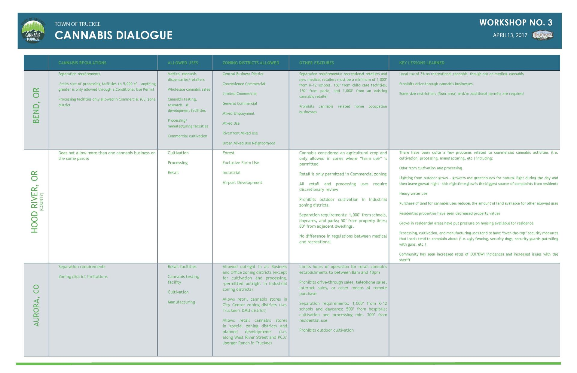 Cannabis Dialogue Workshop 3 Newsletter_Page_5