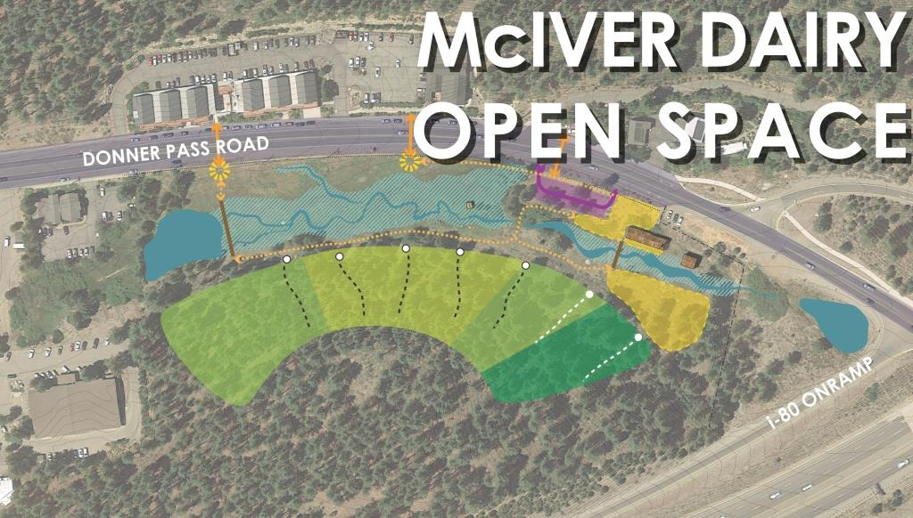 McIver Dairy Open Space