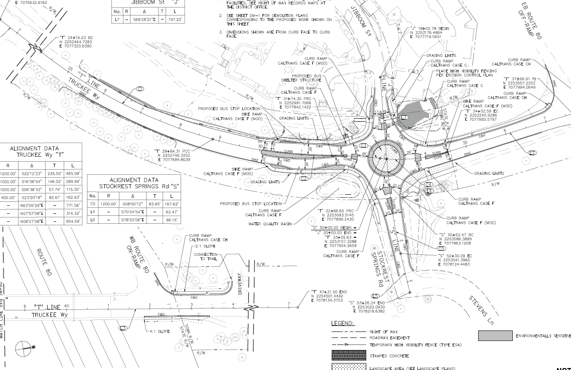 Image Stockrest Springs_Truckee Way_East Jibboom St Roundabout Design